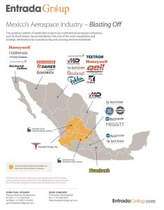 Aerospace MRO Industry
